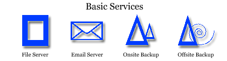 Basic server services inclued File server, email server, onsite backup and offsite backup